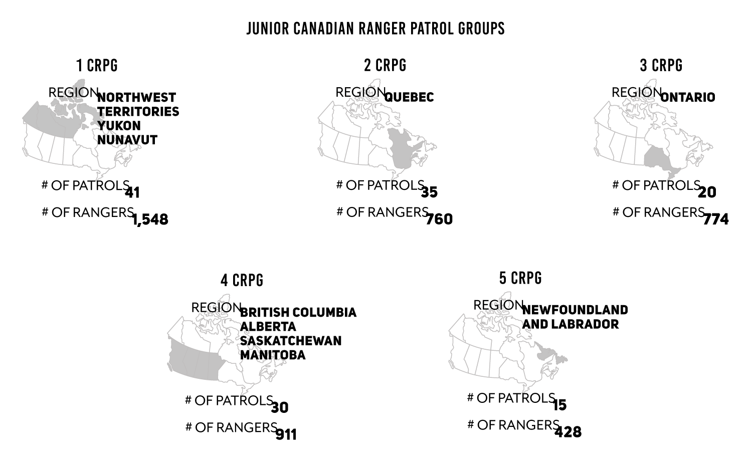 Junior Canadian Ranger region infographic
